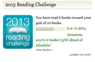 print screen of progress bar of goodreads reading challenge 2013