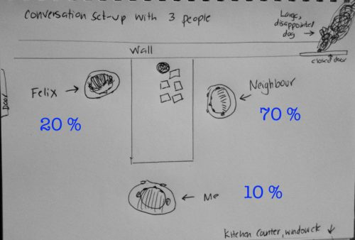 neighbour3 cartoon